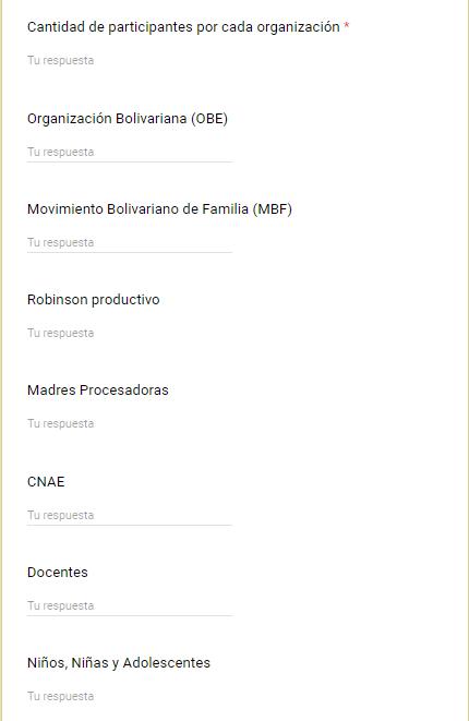 participantes por organización 1