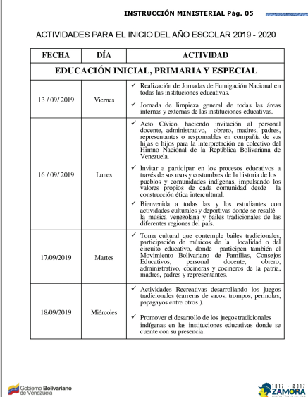 actividades P1