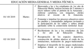 actividades P2media