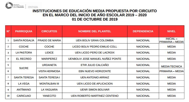Liceos seleccionados
